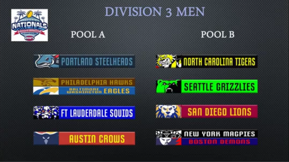 nationals_d3_bracket